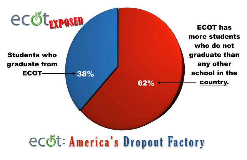 ECOT Dropout Factory