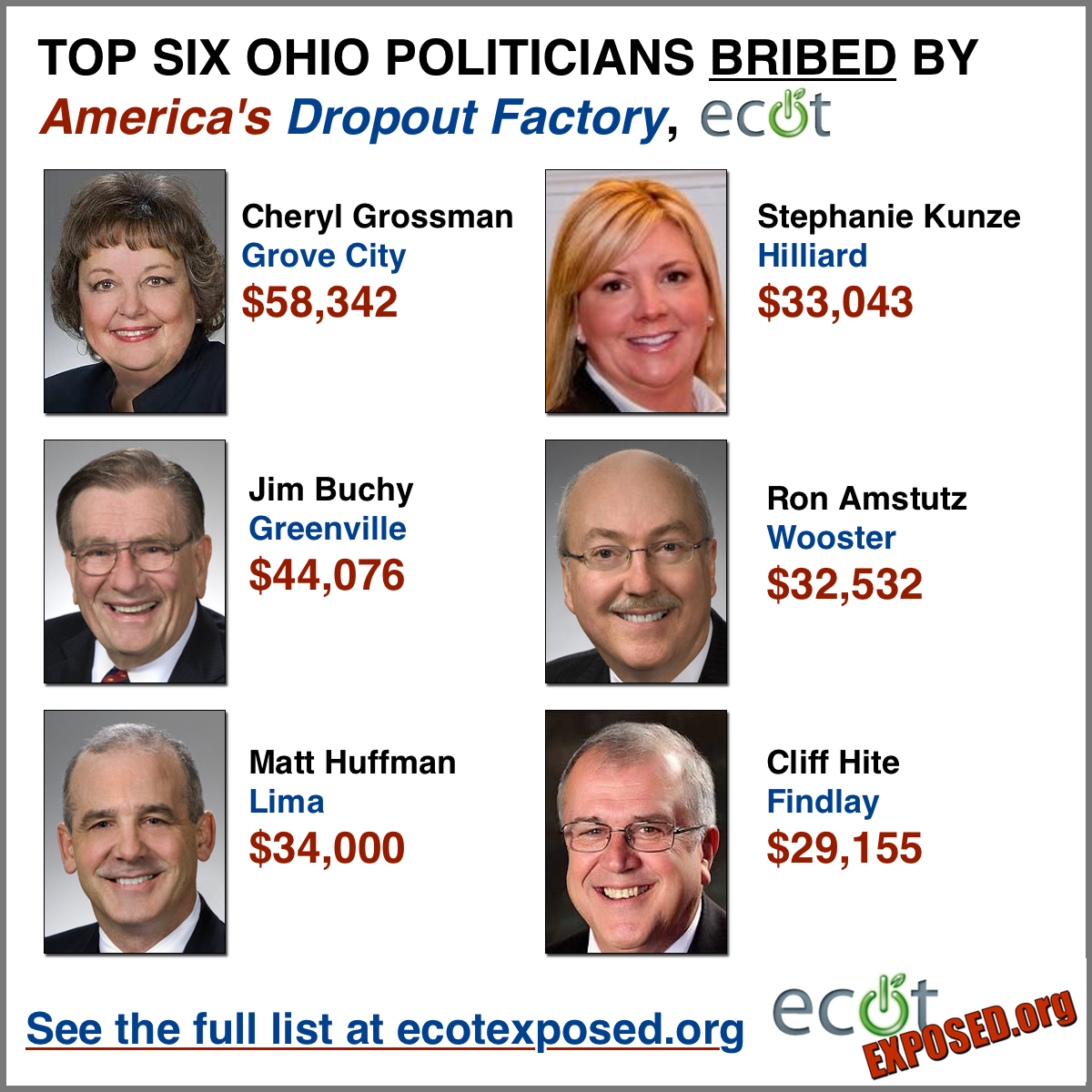 ecot top 6 payoffs